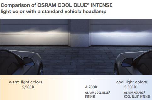 osram cool blue intense h11 twin car headlight bulbs. Black Bedroom Furniture Sets. Home Design Ideas